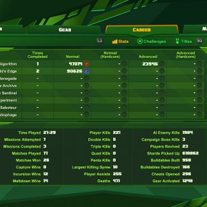 Battleborn Open Beta Career Stats